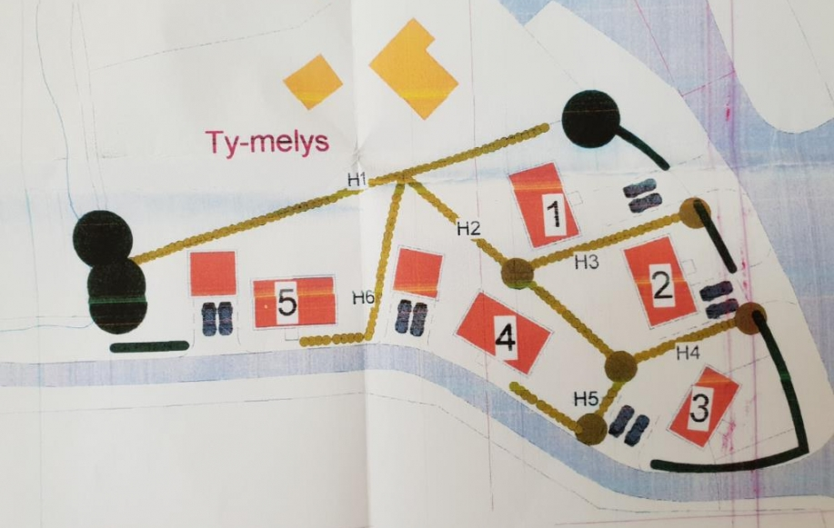 layout of the plots