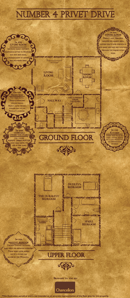 Floor plan of Harry Potter's house on Privet Drive